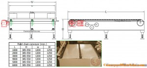 pallet_chain_conveyor_fa